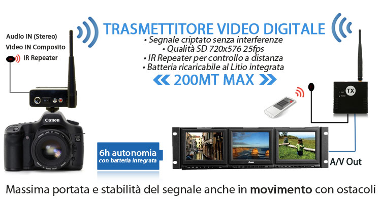 ditx1000IR-trasmettitore-audio-video-digitale-ofdm-per-radiocamera-wireless-broadcast-link-portatile-PER-DSLR