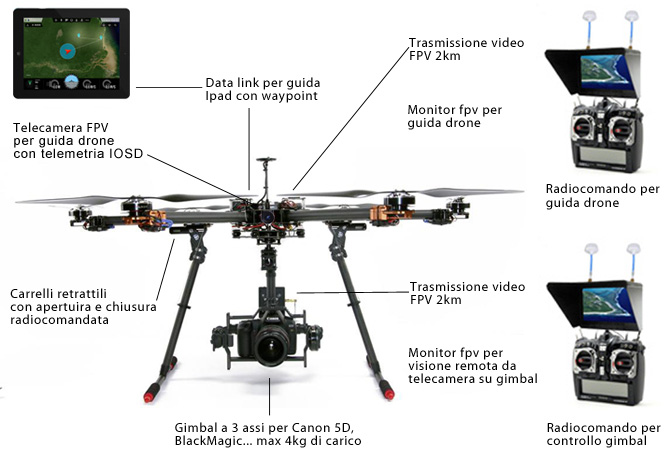 drone pronto al colo per riprese video aeree con gimbal stabilizzata a 3 assi per dslr, canon 5d, blackmagic e Red Epic